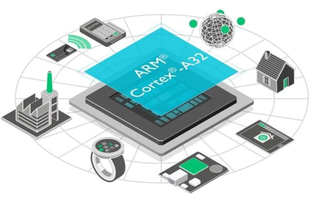 Cortex-a32